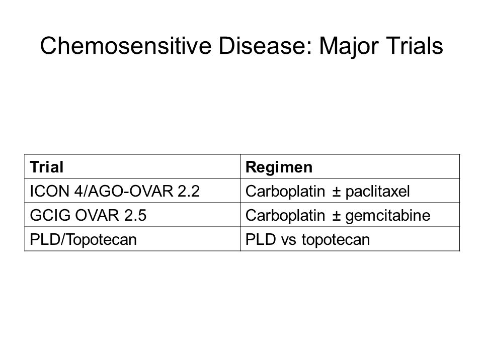 Chemosensitive Disease: Major Trials TrialRegimen ICON 4/AGO-OVAR 2.2Carboplatin ± paclitaxel GCIG OVAR 2.5Carboplatin ± gemcitabine PLD/TopotecanPLD