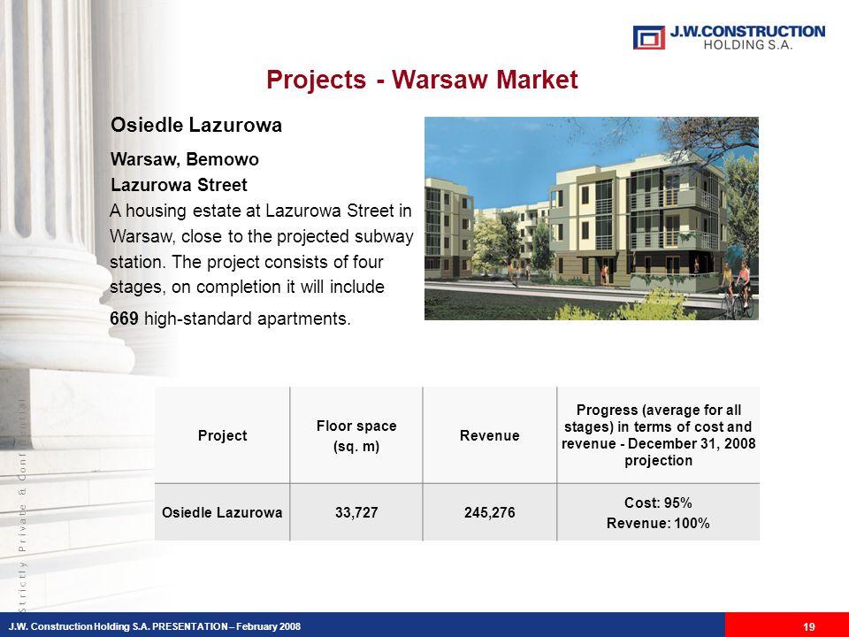 S t r i c t l y P r i v a t e & C o n f i d e n t i a l Projects - Warsaw Market Osiedle Lazurowa Warsaw, Bemowo Lazurowa Street A housing estate at Lazurowa Street in Warsaw, close to the projected subway station.