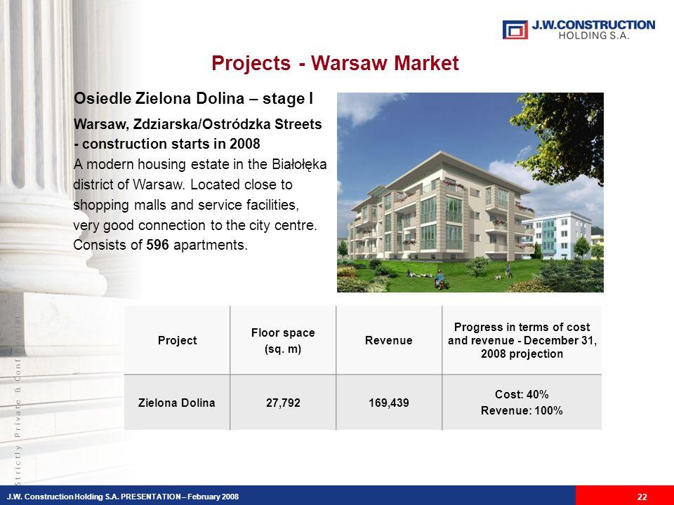 S t r i c t l y P r i v a t e & C o n f i d e n t i a l Projects - Warsaw Market Osiedle Zielona Dolina – stage I Warsaw, Zdziarska/Ostródzka Streets - construction starts in 2008 A modern housing estate in the Białołęka district of Warsaw.