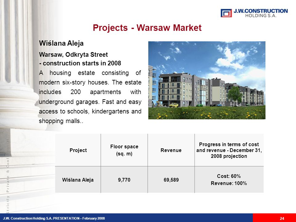 S t r i c t l y P r i v a t e & C o n f i d e n t i a l Projects - Warsaw Market Wiślana Aleja Warsaw, Odkryta Street - construction starts in 2008 A