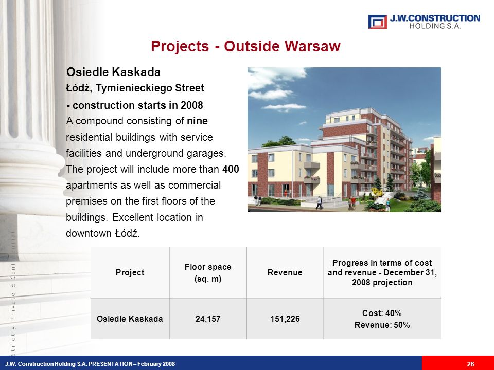 S t r i c t l y P r i v a t e & C o n f i d e n t i a l Projects - Outside Warsaw Osiedle Kaskada Łódź, Tymienieckiego Street - construction starts in 2008 A compound consisting of nine residential buildings with service facilities and underground garages.