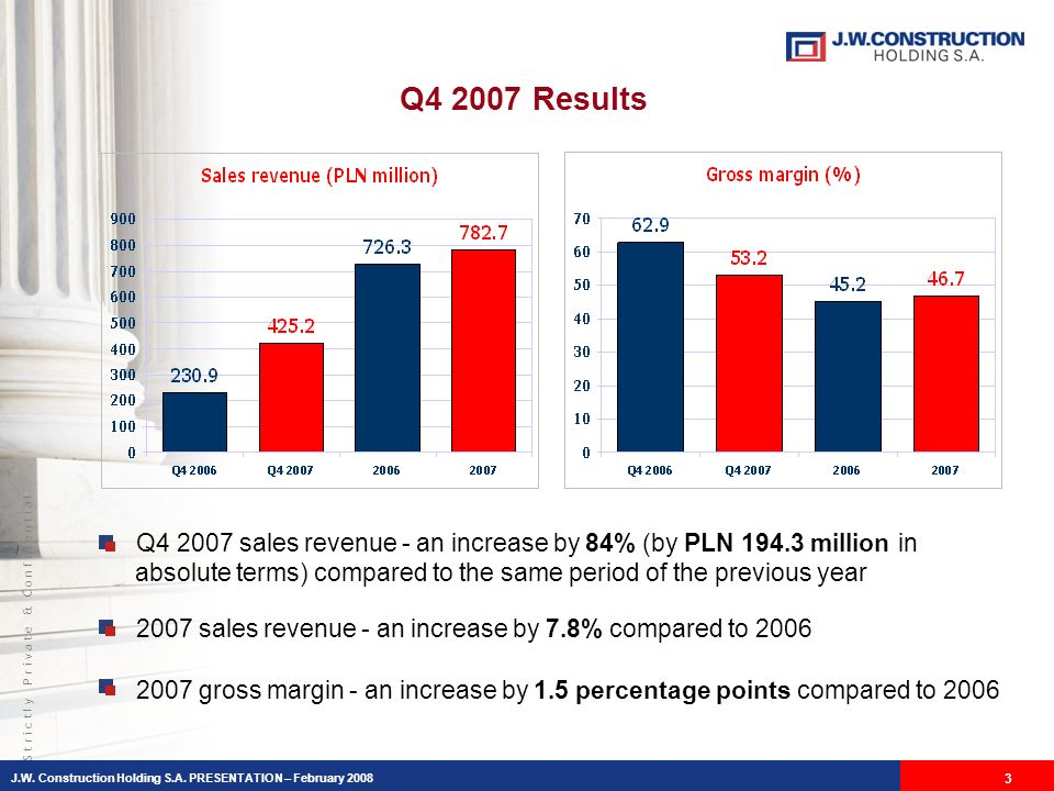 S t r i c t l y P r i v a t e & C o n f i d e n t i a l Q4 2007 Results Q4 2007 sales revenue - an increase by 84% (by PLN 194.3 million in absolute t