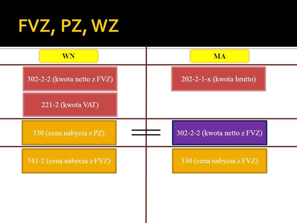 302-2-2 (kwota netto z FVZ)202-2-1-x (kwota brutto) 221-2 (kwota VAT) WNMA 302-2-2 (kwota netto z FVZ)330 (cena nabycia z PZ) 330 (cena nabycia z FVZ)741-2 (cena nabycia z FVZ)