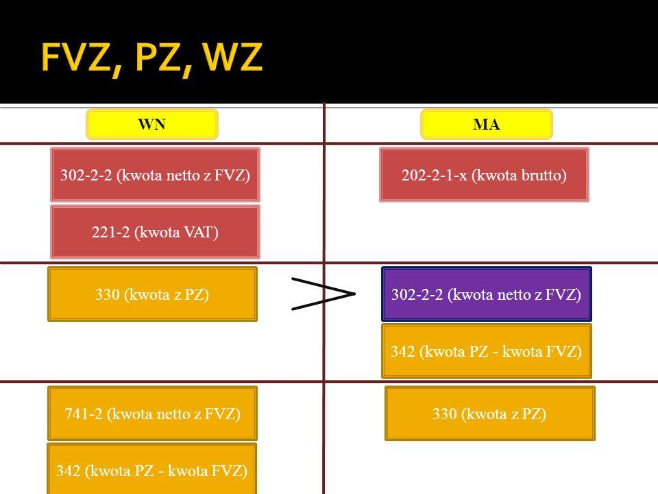 302-2-2 (kwota netto z FVZ)202-2-1-x (kwota brutto) 221-2 (kwota VAT) WNMA 302-2-2 (kwota netto z FVZ)330 (kwota z PZ) 741-2 (kwota netto z FVZ) 342 (kwota PZ - kwota FVZ)