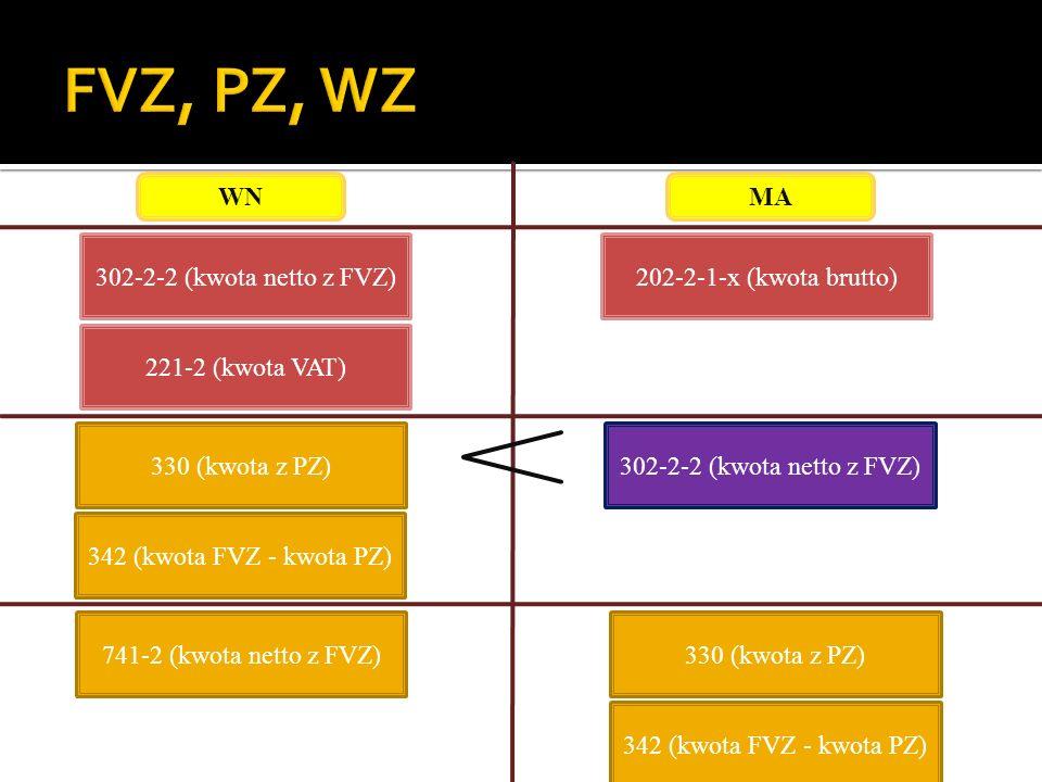 302-2-2 (kwota netto z FVZ)202-2-1-x (kwota brutto) 221-2 (kwota VAT) WNMA 302-2-2 (kwota netto z FVZ)330 (kwota z PZ) 741-2 (kwota netto z FVZ) 342 (kwota FVZ - kwota PZ)