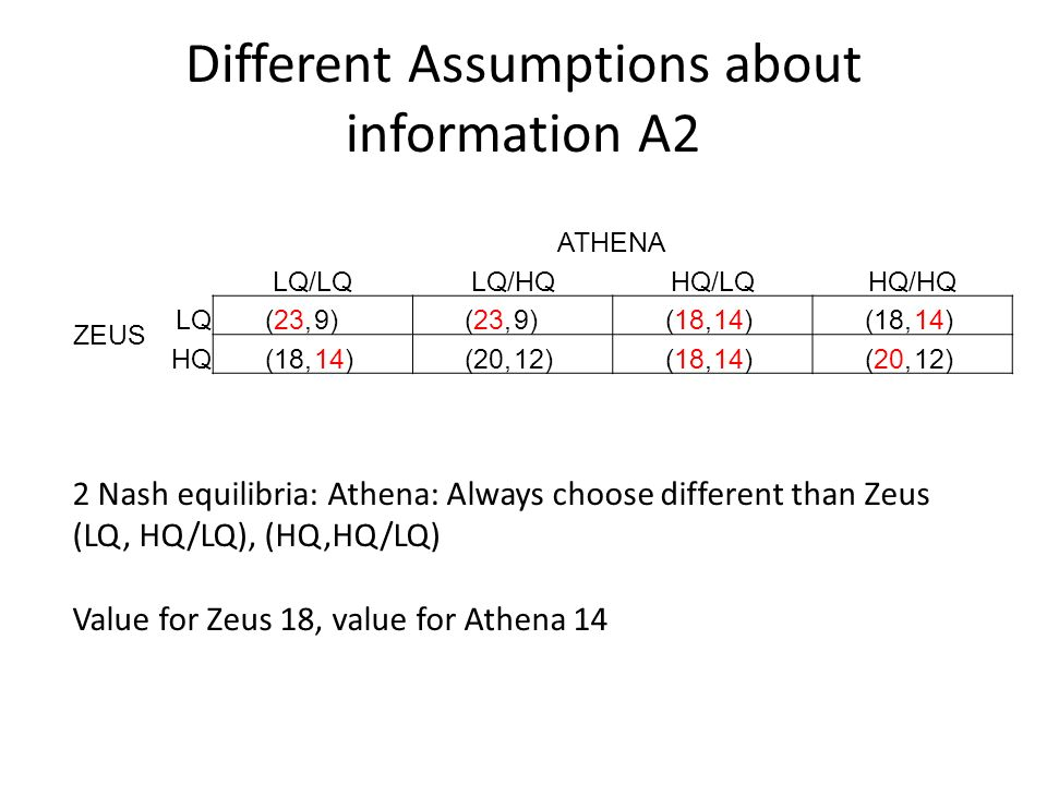 Different Assumptions about information A2 ATHENA LQ/LQLQ/HQHQ/LQHQ/HQ ZEUS LQ(23,9)(23,9)(18,14)(18,14) HQ(18,14)(20,12)(18,14)(20,12) 2 Nash equilib
