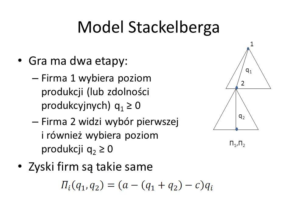 Model Stackelberga Gra ma dwa etapy: – Firma 1 wybiera poziom produkcji (lub zdolności produkcyjnych) q 1 0 – Firma 2 widzi wybór pierwszej i również wybiera poziom produkcji q 2 0 Zyski firm są takie same 2 1 Π1,Π2Π1,Π2 q1q1 q2q2