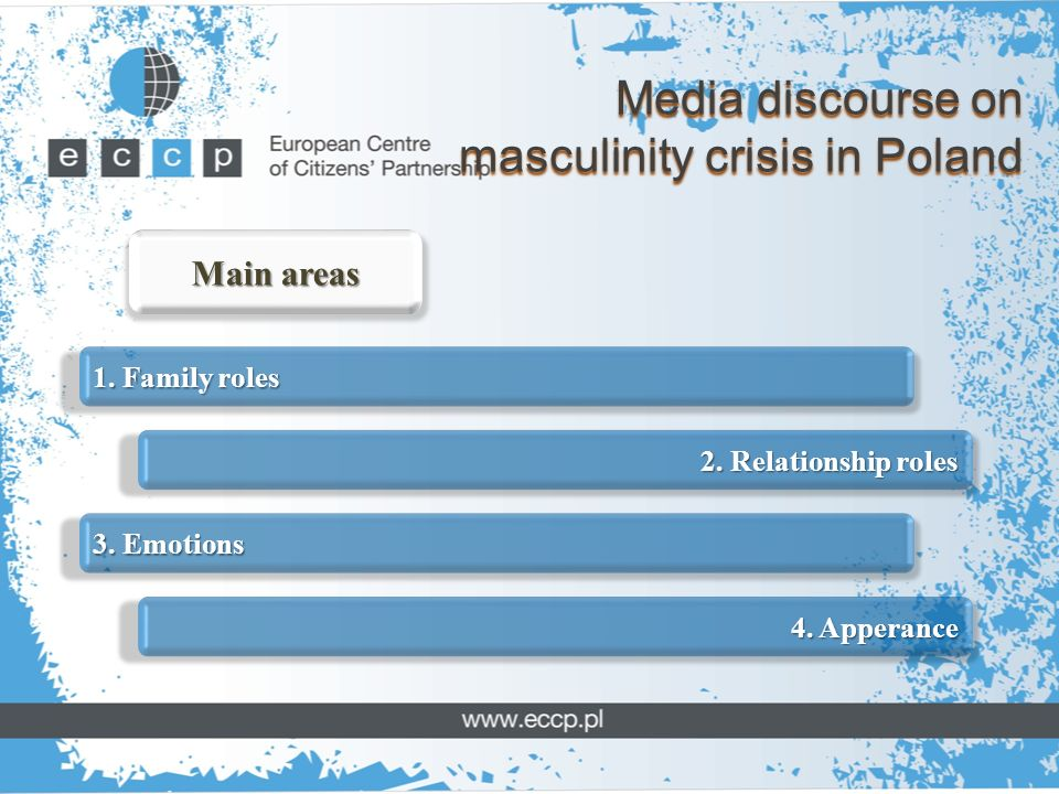 Media discourse on masculinity crisis in Poland 1. Family roles 2. Relationship roles 3. Emotions 4. Apperance Main areas