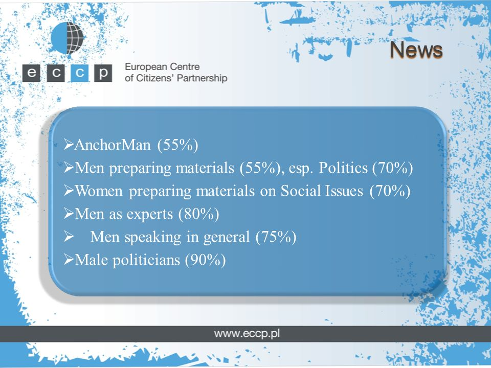 News AnchorMan (55%) Men preparing materials (55%), esp. Politics (70%) Women preparing materials on Social Issues (70%) Men as experts (80%) Men spea