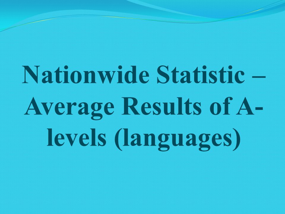 Nationwide Statistic – Average Results of A- levels (languages)