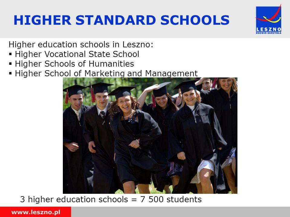 HIGHER STANDARD SCHOOLS Higher education schools in Leszno: Higher Vocational State School Higher Schools of Humanities Higher School of Marketing and Management 3 higher education schools = 7 500 students