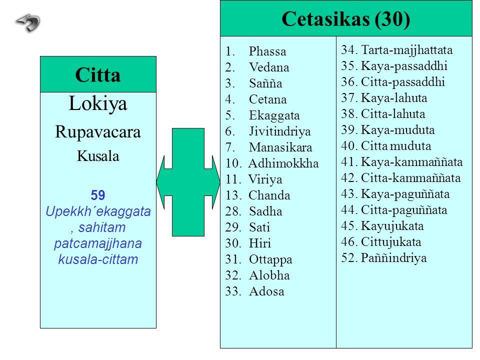 Lokiya Rupavacara Kusala 59 Upekkh´ekaggata, sahitam patcamajjhana kusala-cittam Citta 1.Phassa 2.Vedana 3.Sañña 4.Cetana 5.Ekaggata 6.Jivitindriya 7.