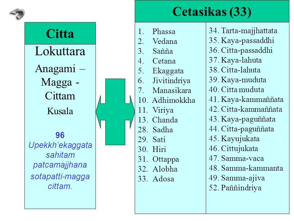 Lokuttara Anagami – Magga - Cittam Kusala 96 Upekkhekaggata sahitam patcamajjhana sotapatti-magga cittam. Citta 1.Phassa 2.Vedana 3.Sañña 4.Cetana 5.E