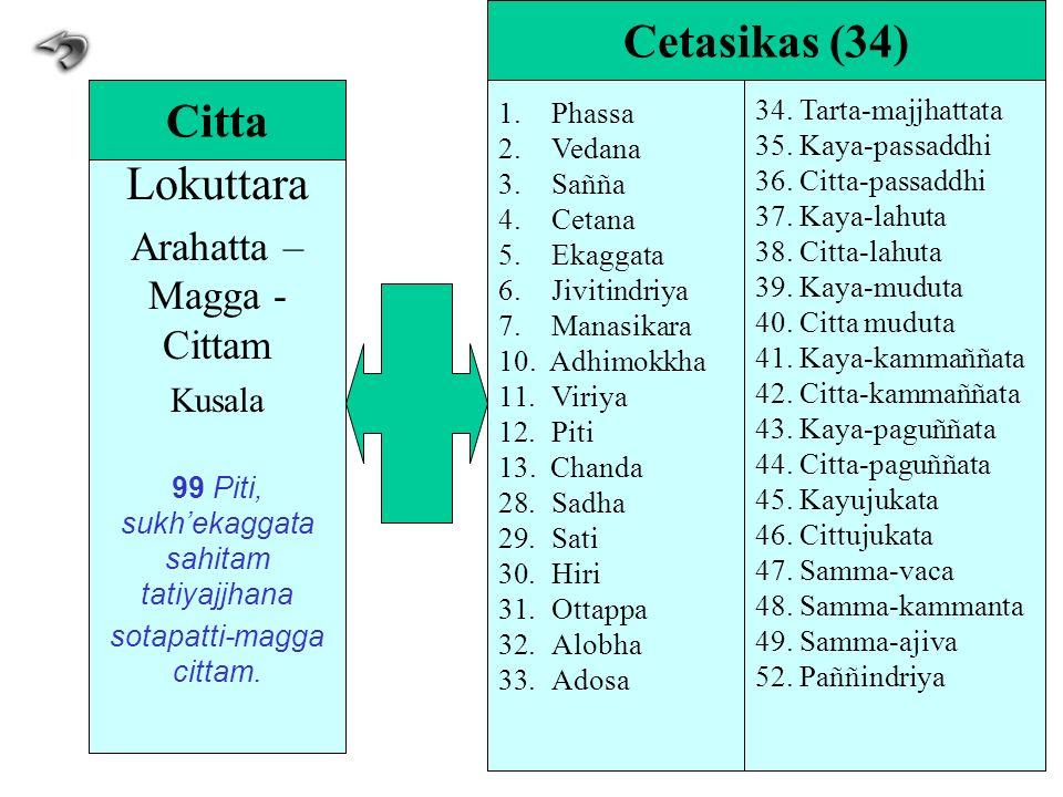 Lokuttara Arahatta – Magga - Cittam Kusala 99 Piti, sukhekaggata sahitam tatiyajjhana sotapatti-magga cittam. Citta 1.Phassa 2.Vedana 3.Sañña 4.Cetana