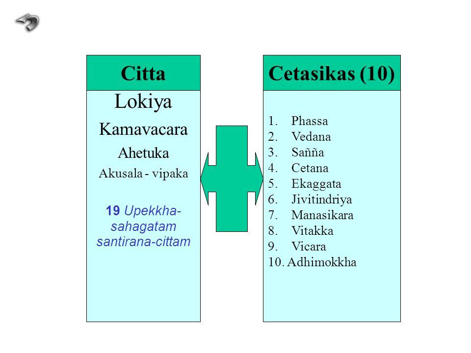 Lokiya Kamavacara Ahetuka Akusala - vipaka 19 Upekkha- sahagatam santirana-cittam 1.Phassa 2.Vedana 3.Sañña 4.Cetana 5.Ekaggata 6.Jivitindriya 7.Manas