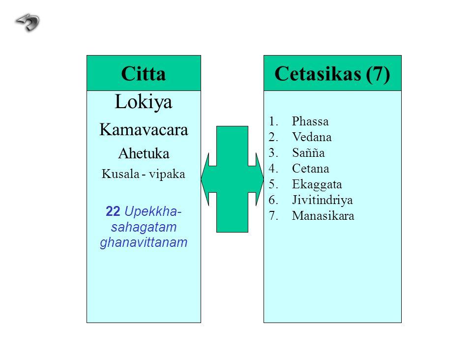 Lokiya Kamavacara Ahetuka Kusala - vipaka 22 Upekkha- sahagatam ghanavittanam 1.Phassa 2.Vedana 3.Sañña 4.Cetana 5.Ekaggata 6.Jivitindriya 7.Manasikar