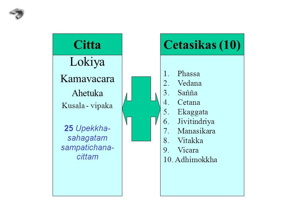 Lokiya Kamavacara Ahetuka Kusala - vipaka 25 Upekkha- sahagatam sampatichana- cittam 1.Phassa 2.Vedana 3.Sañña 4.Cetana 5.Ekaggata 6.Jivitindriya 7.Ma