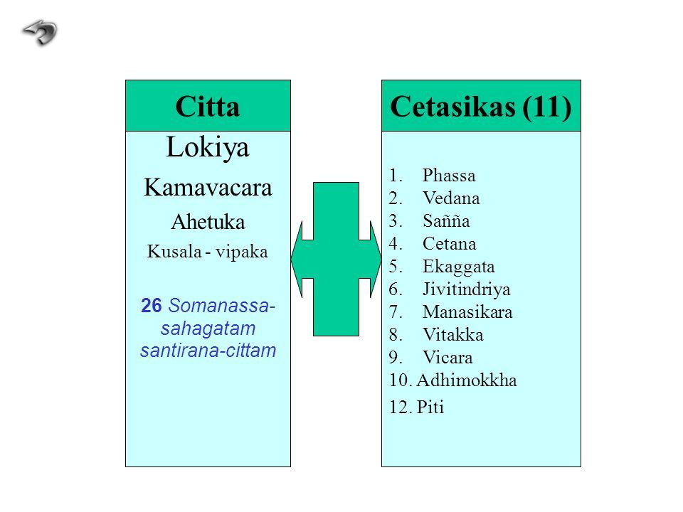 Lokiya Kamavacara Ahetuka Kusala - vipaka 26 Somanassa- sahagatam santirana-cittam 1.Phassa 2.Vedana 3.Sañña 4.Cetana 5.Ekaggata 6.Jivitindriya 7.Mana
