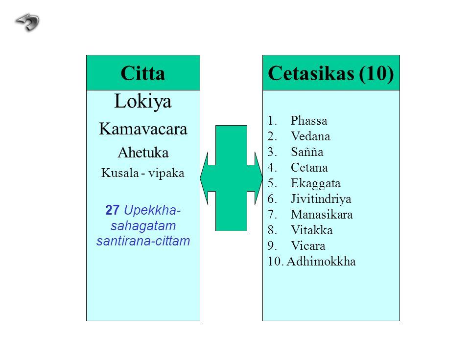 Lokiya Kamavacara Ahetuka Kusala - vipaka 27 Upekkha- sahagatam santirana-cittam 1.Phassa 2.Vedana 3.Sañña 4.Cetana 5.Ekaggata 6.Jivitindriya 7.Manasi