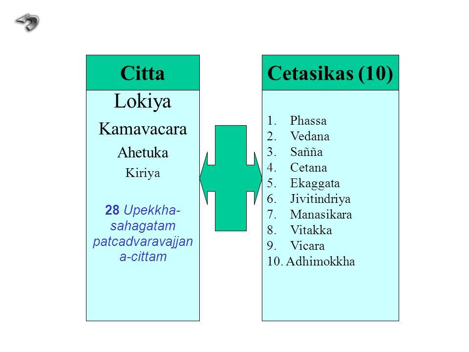 Lokiya Kamavacara Ahetuka Kiriya 28 Upekkha- sahagatam patcadvaravajjan a-cittam 1.Phassa 2.Vedana 3.Sañña 4.Cetana 5.Ekaggata 6.Jivitindriya 7.Manasi