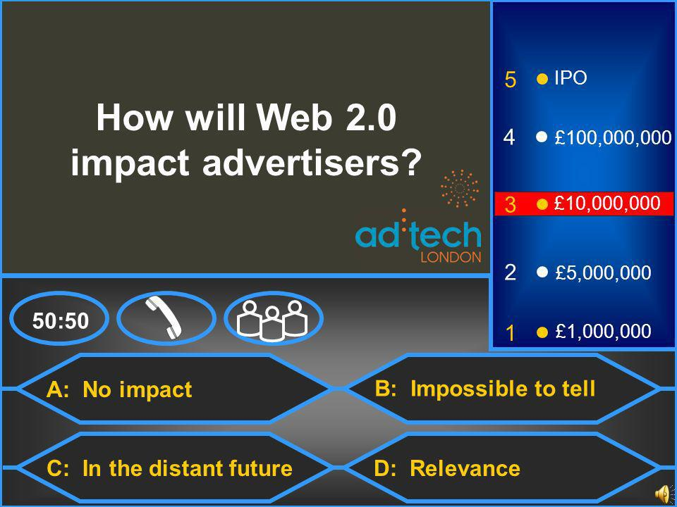 A: No impact C: In the distant future B: Impossible to tell D: Relevance 50:50 3 2 1 £5,000,000 £1,000,000 £10,000,000 4 £100,000,000 5 IPO How will Web 2.0 impact advertisers