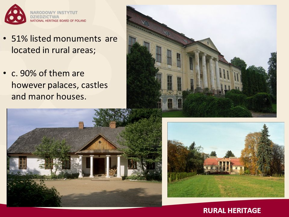 51% listed monuments are located in rural areas; c. 90% of them are however palaces, castles and manor houses.