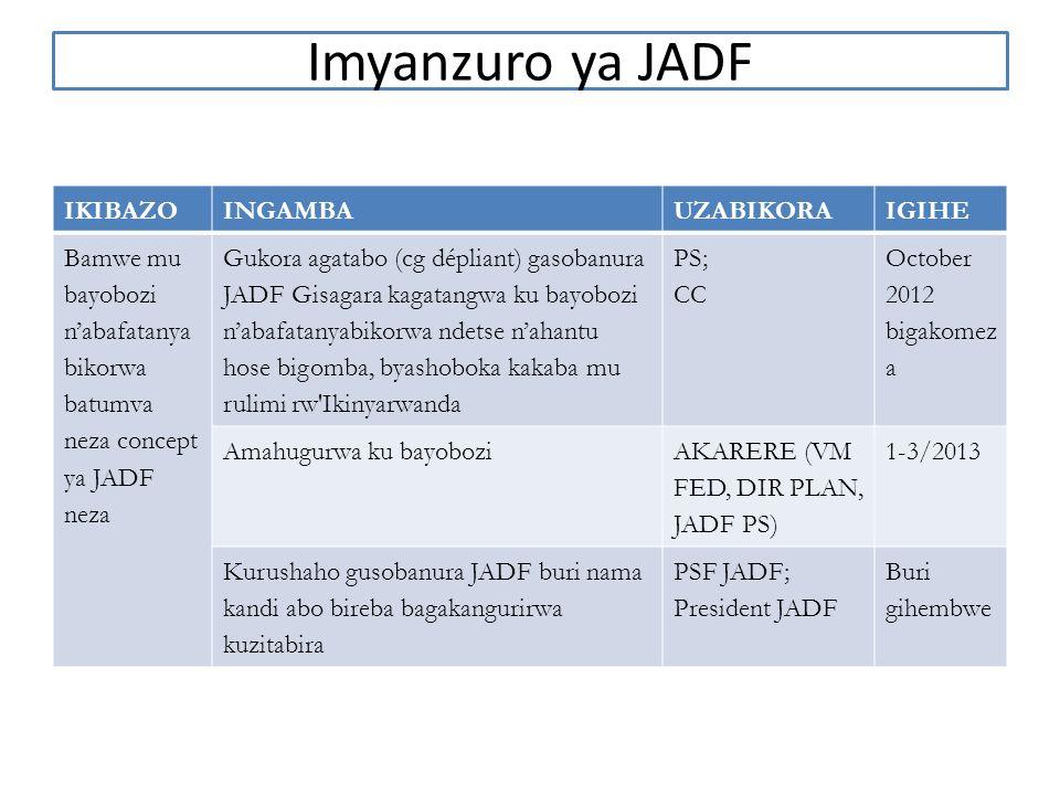 Imyanzuro ya JADF IKIBAZOINGAMBAUZABIKORAIGIHE Bamwe mu bayobozi nabafatanya bikorwa batumva neza concept ya JADF neza Gukora agatabo (cg dépliant) ga