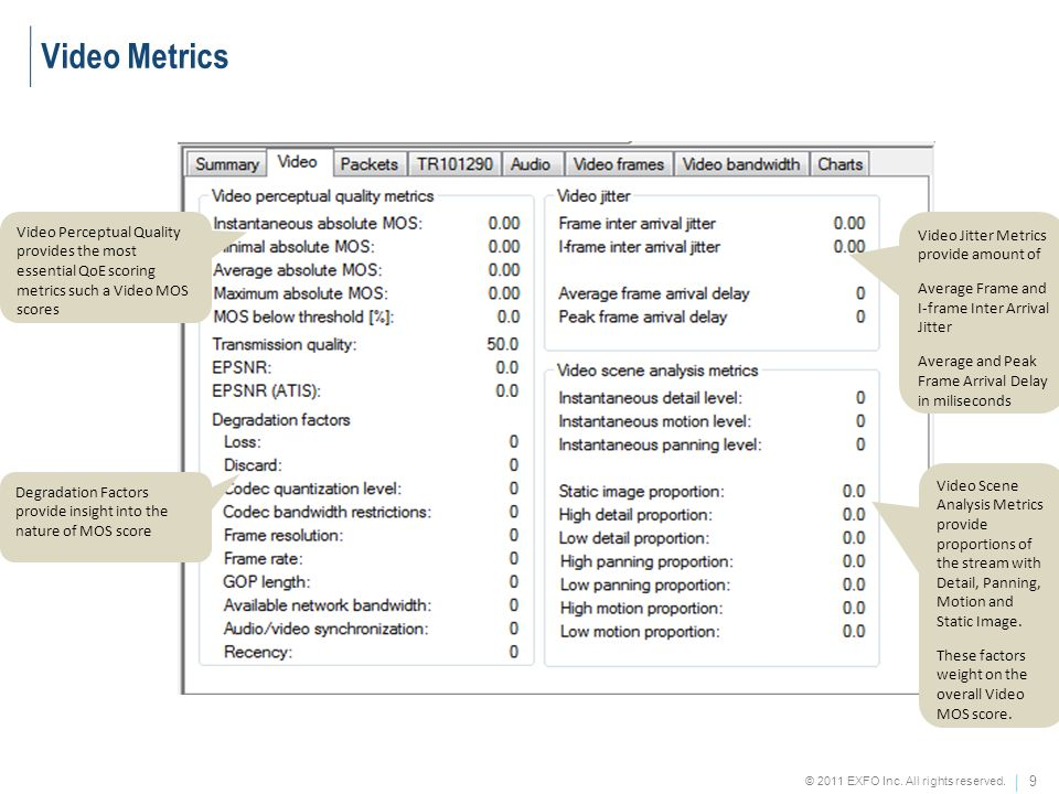 9 © 2011 EXFO Inc. All rights reserved. Video Metrics Video Perceptual Quality provides the most essential QoE scoring metrics such a Video MOS scores