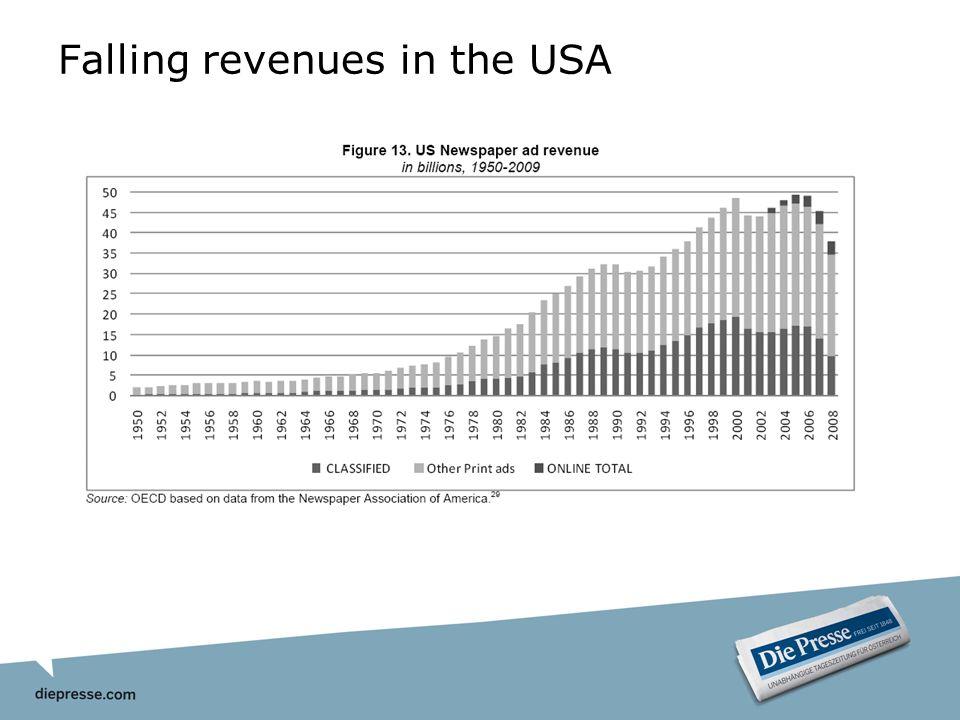 TITEL DER PRÄSENTATION, IN EIN BIS ZWEI ZEILEN. Falling revenues in the USA