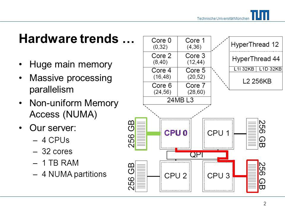 Technische Universität München Main memory database systems VoltDB, Hana, MonetDB HyPer: real-time business intelligence queries on transactional data* 3 * http://www-db.in.tum.de/research/projects/HyPer/
