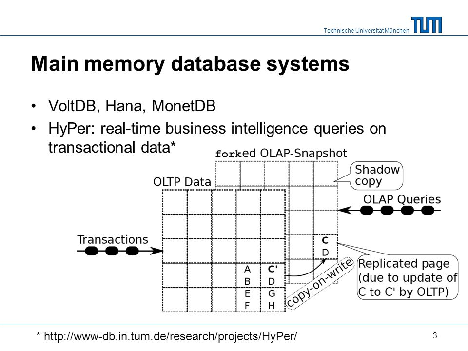 Technische Universität München Main memory database systems VoltDB, Hana, MonetDB HyPer: real-time business intelligence queries on transactional data* 3 * http://www-db.in.tum.de/research/projects/HyPer/