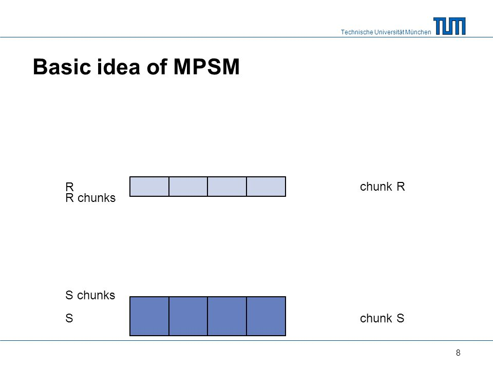 Technische Universität München Basic idea of MPSM R S chunk R chunk S R chunks S chunks 8