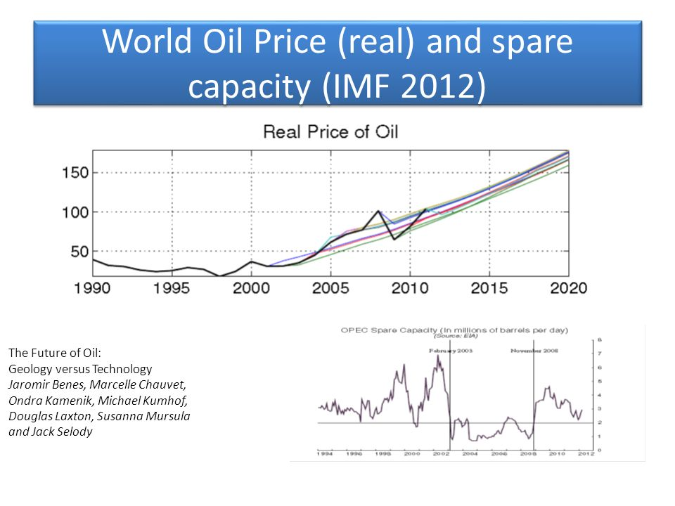 World Oil Price (real) and spare capacity (IMF 2012) The Future of Oil: Geology versus Technology Jaromir Benes, Marcelle Chauvet, Ondra Kamenik, Michael Kumhof, Douglas Laxton, Susanna Mursula and Jack Selody