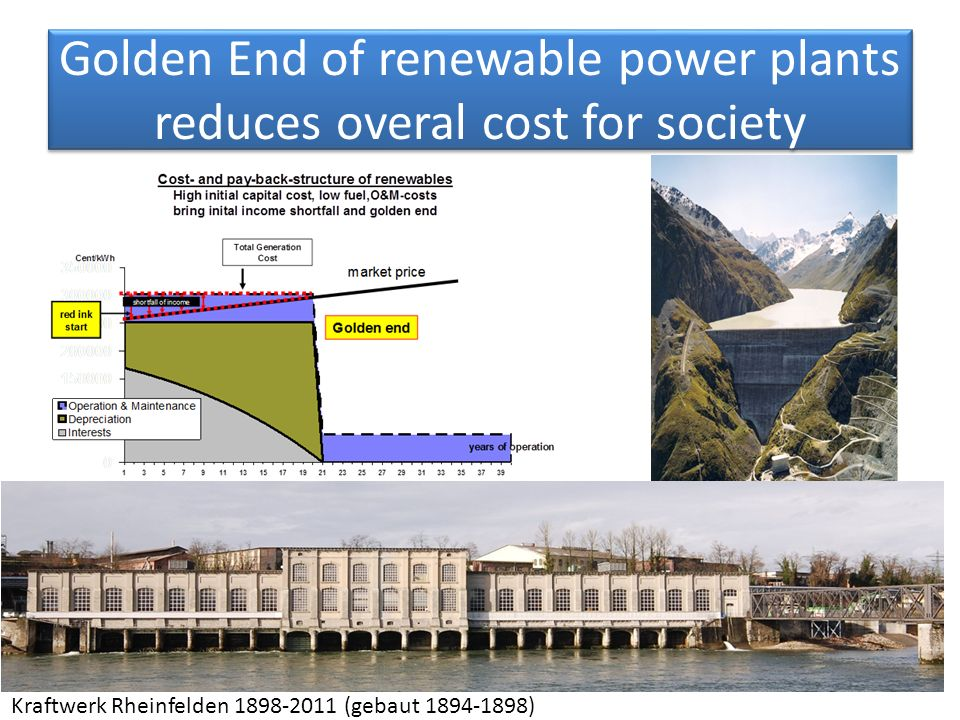 Golden End of renewable power plants reduces overal cost for society Kraftwerk Rheinfelden 1898-2011 (gebaut 1894-1898)
