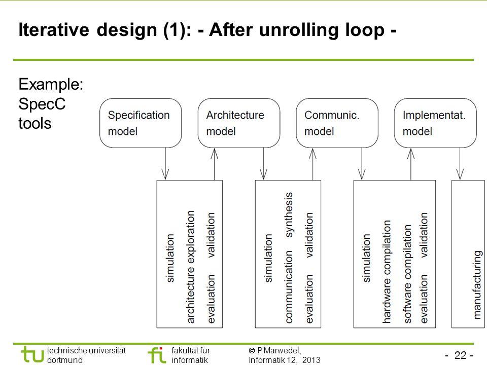 - 22 - technische universität dortmund fakultät für informatik P.Marwedel, Informatik 12, 2013 Iterative design (1): - After unrolling loop - Example: SpecC tools