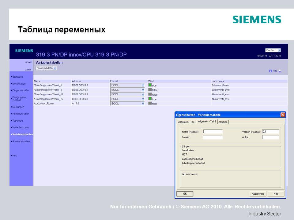 Nur für internen Gebrauch / © Siemens AG 2010. Alle Rechte vorbehalten. Industry Sector Таблица переменных