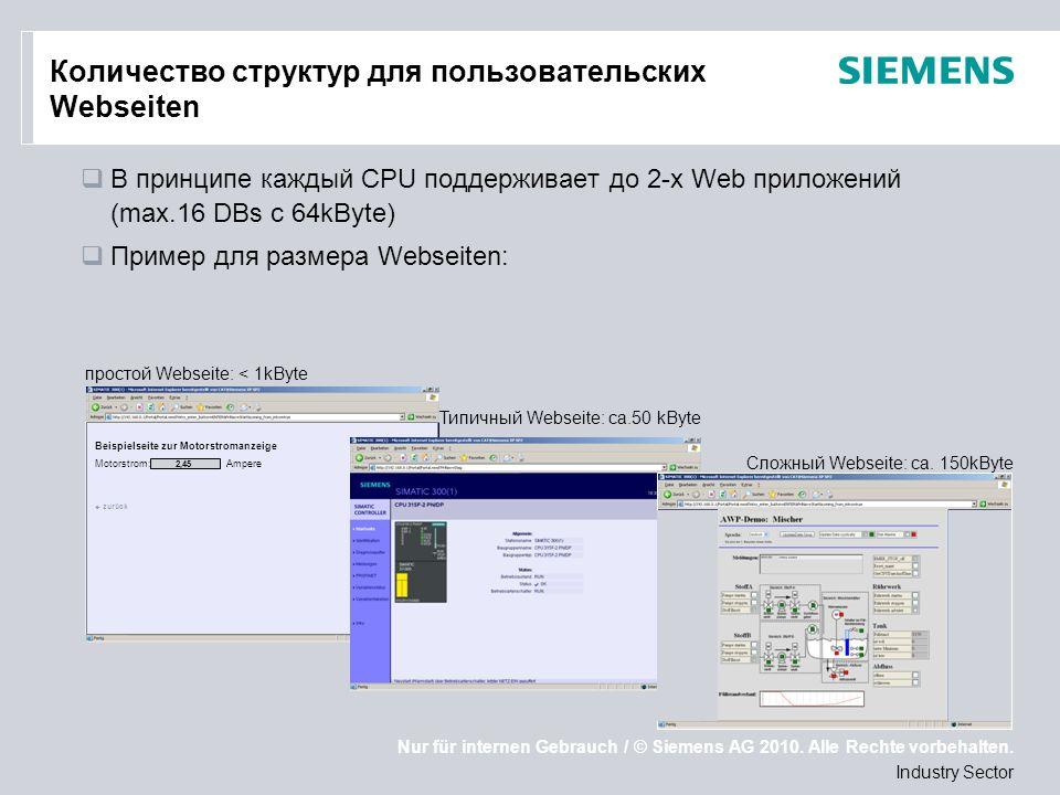 Nur für internen Gebrauch / © Siemens AG 2010. Alle Rechte vorbehalten. Industry Sector Beispielseite zur Motorstromanzeige Motorstrom: 2,45 Ampere zu