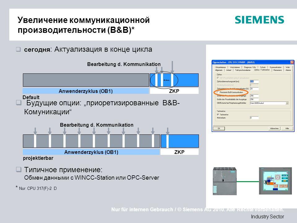 Nur für internen Gebrauch / © Siemens AG 2010. Alle Rechte vorbehalten. Industry Sector Увеличение коммуникационной производительности (B&B)* сегодня