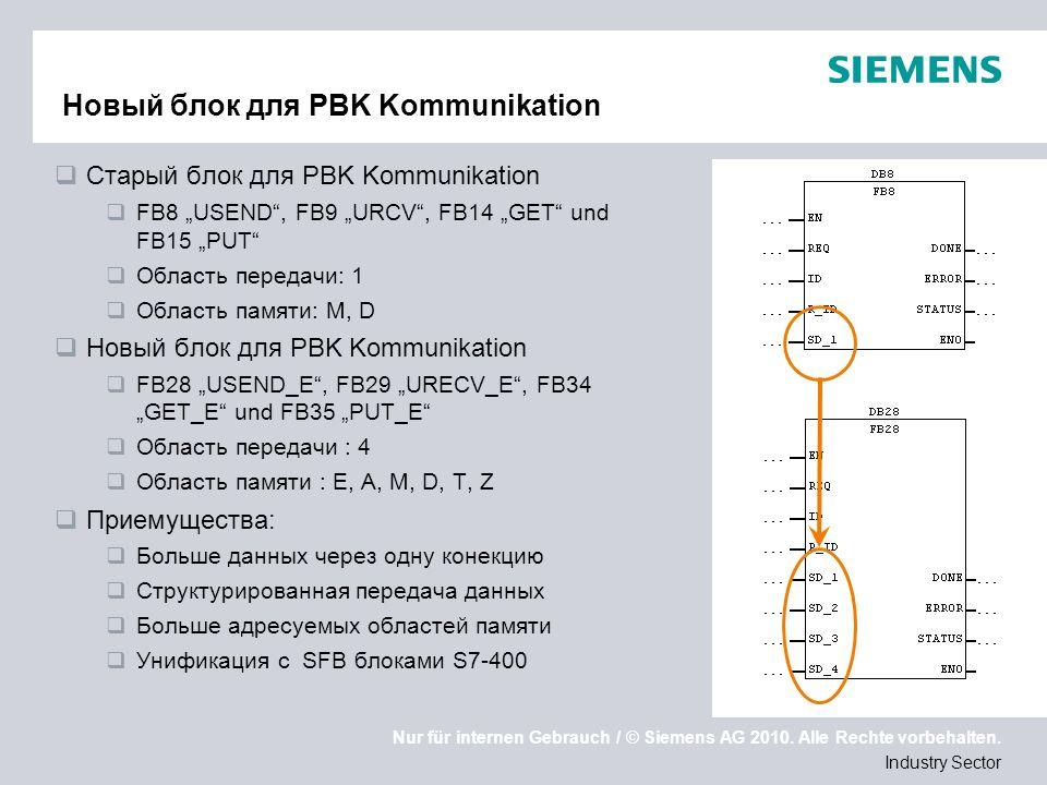 Nur für internen Gebrauch / © Siemens AG 2010. Alle Rechte vorbehalten. Industry Sector Новый блок для PBK Kommunikation Старый блок для PBK Kommunika