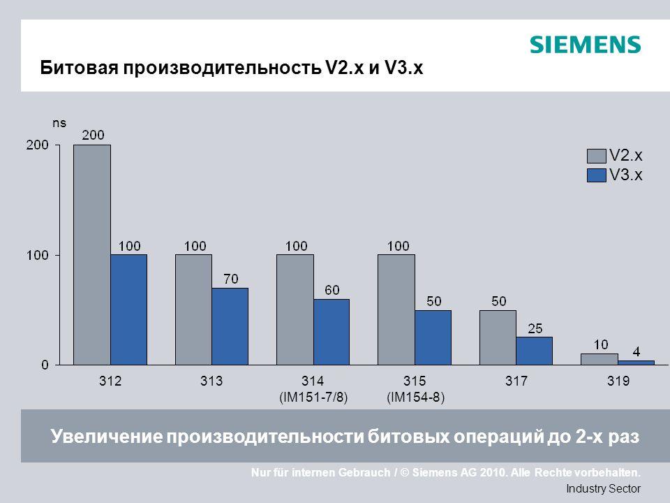 Nur für internen Gebrauch / © Siemens AG 2010. Alle Rechte vorbehalten. Industry Sector Битовая производительность V2.x и V3.x 312313 315 (IM154-8)315
