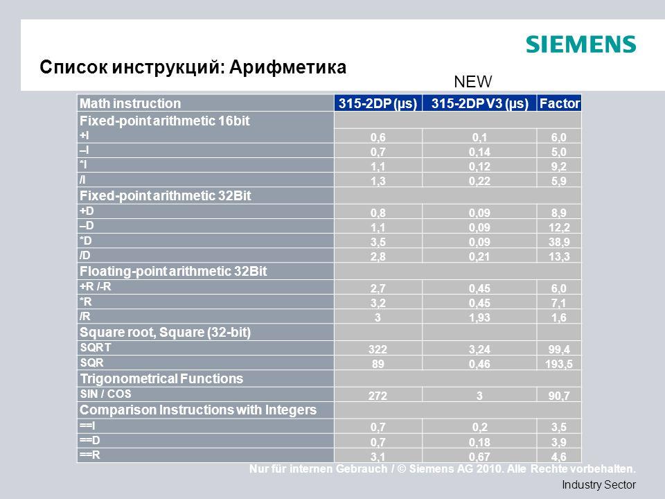 Nur für internen Gebrauch / © Siemens AG 2010. Alle Rechte vorbehalten. Industry Sector Список инструкций: Арифметика Math instruction315-2DP (µs)315-
