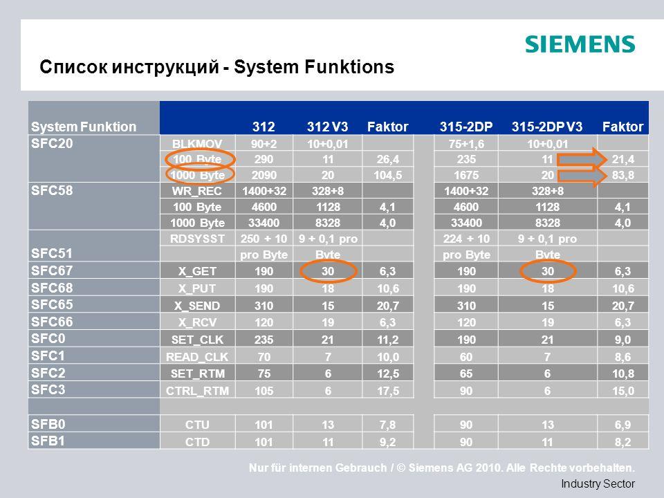 Nur für internen Gebrauch / © Siemens AG 2010. Alle Rechte vorbehalten. Industry Sector Список инструкций - System Funktions System Funktion 312312 V3