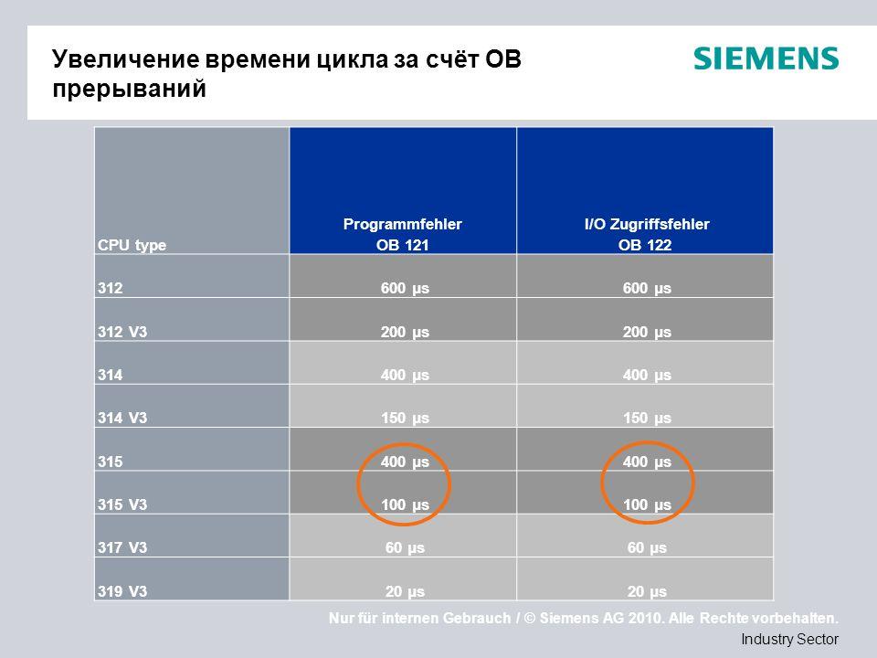 Nur für internen Gebrauch / © Siemens AG 2010. Alle Rechte vorbehalten. Industry Sector Увеличение времени цикла за счёт OB прерываний CPU type Progra