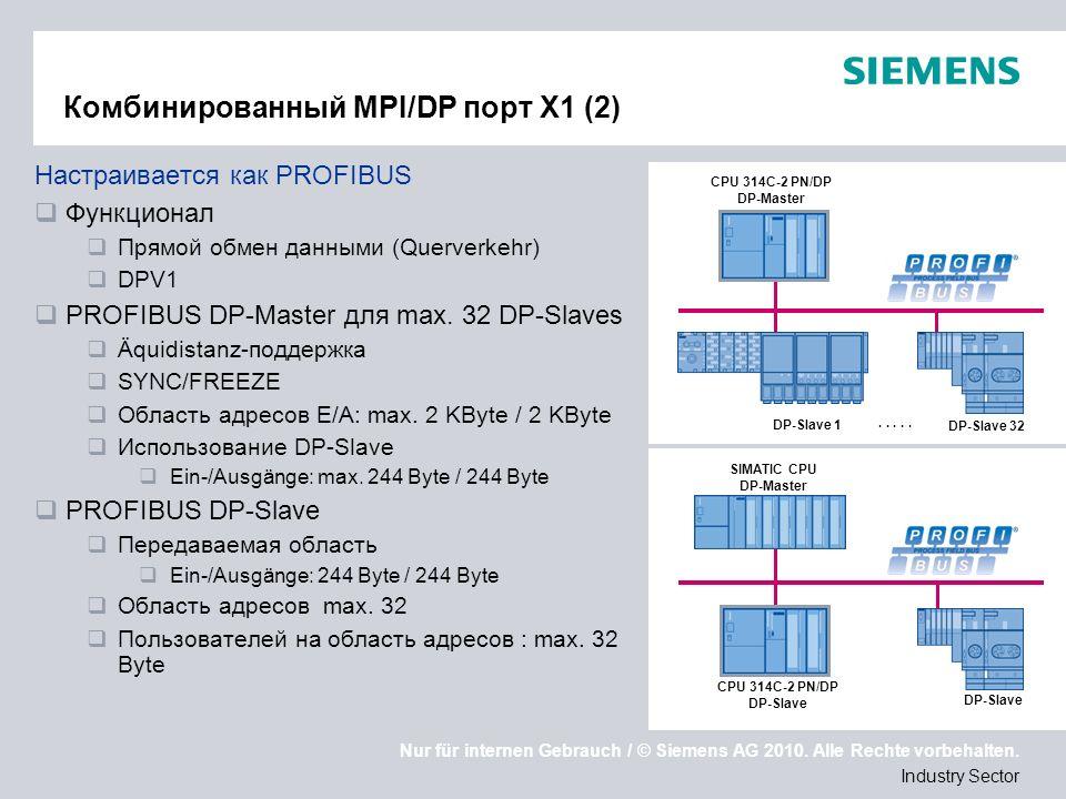 Nur für internen Gebrauch / © Siemens AG 2010. Alle Rechte vorbehalten. Industry Sector Комбинированный MPI/DP порт X1 (2) Настраивается как PROFIBUS