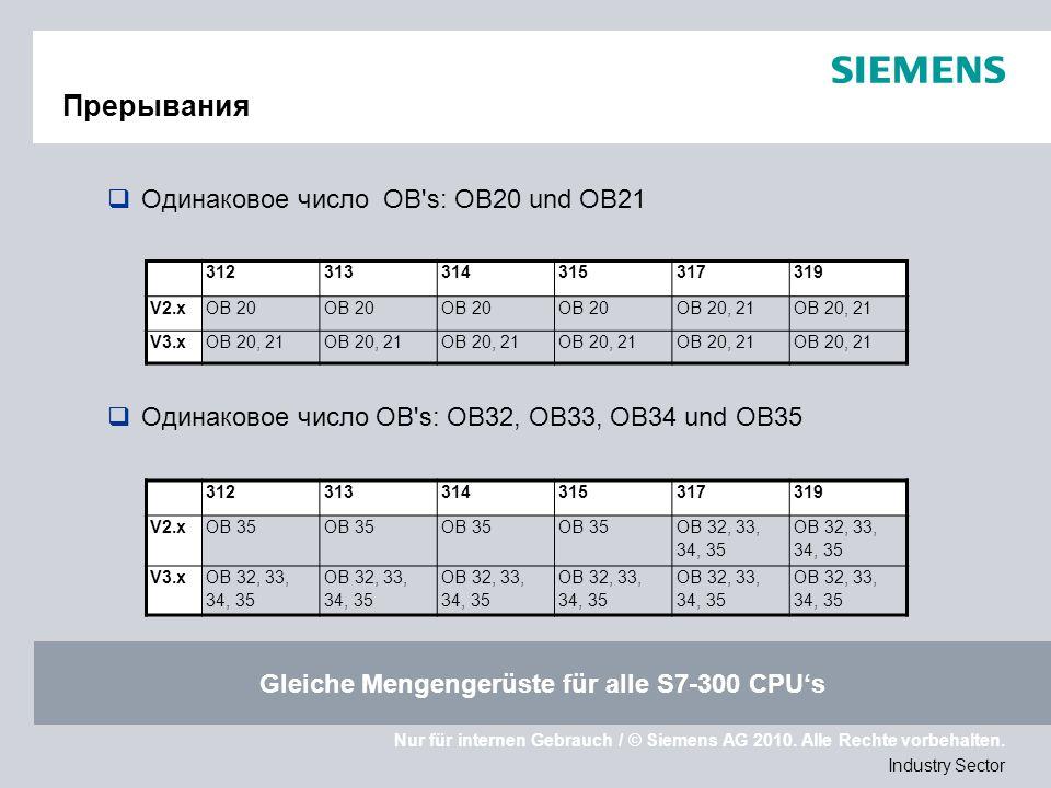 Nur für internen Gebrauch / © Siemens AG 2010. Alle Rechte vorbehalten. Industry Sector Прерывания Одинаковое число OB's: OB20 und OB21 Одинаковое чис