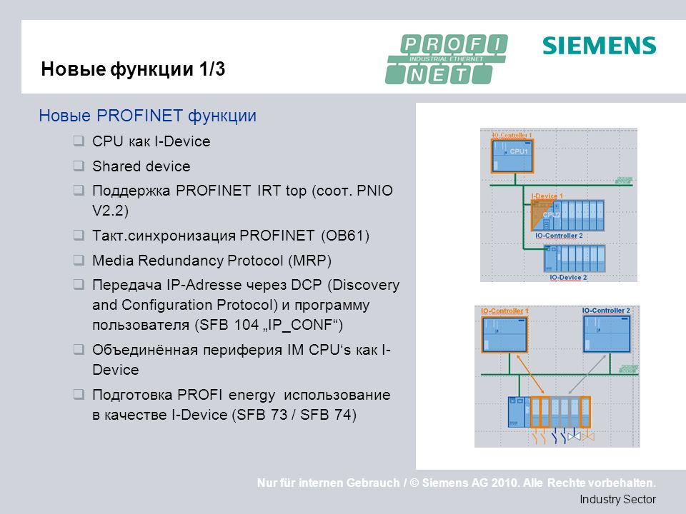 Nur für internen Gebrauch / © Siemens AG 2010. Alle Rechte vorbehalten. Industry Sector Новые функции 1/3 Новые PROFINET функции CPU как I-Device Shar