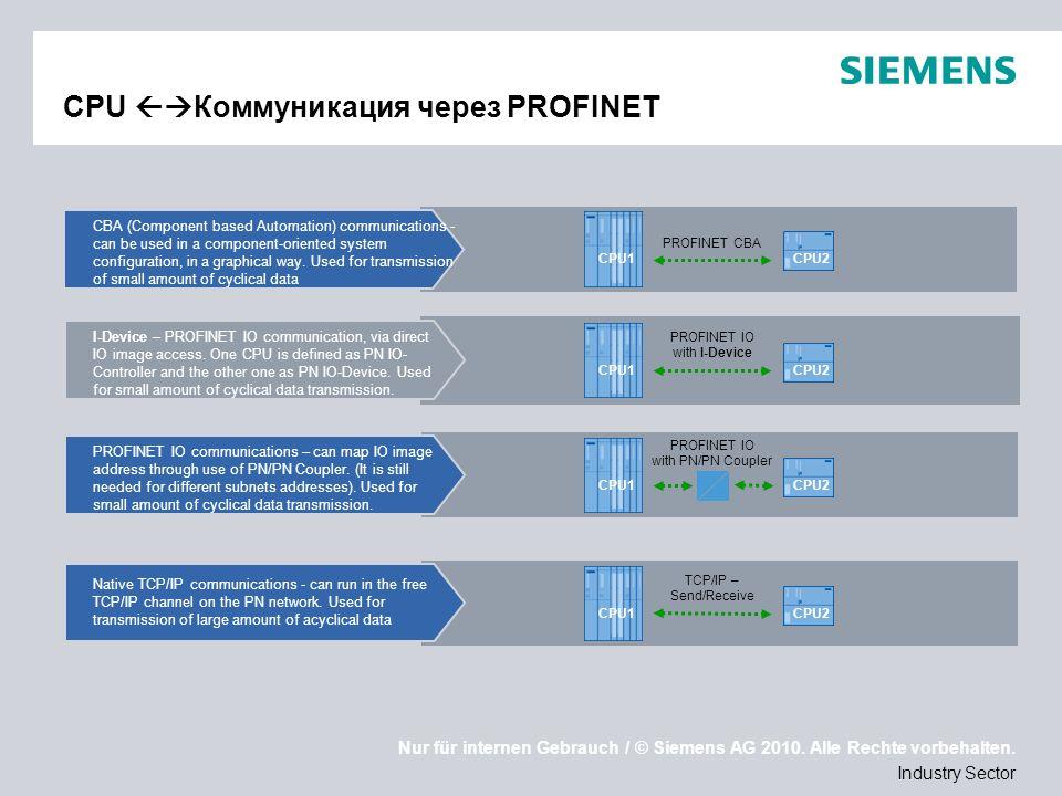 Nur für internen Gebrauch / © Siemens AG 2010. Alle Rechte vorbehalten. Industry Sector CPU Коммуникация через PROFINET CBA (Component based Automatio