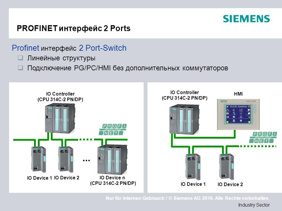 Nur für internen Gebrauch / © Siemens AG 2010. Alle Rechte vorbehalten. Industry Sector PROFINET интерфейс 2 Ports Profinet интерфейс 2 Port-Switch Ли