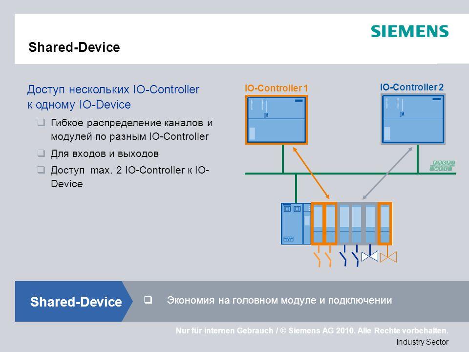 Nur für internen Gebrauch / © Siemens AG 2010. Alle Rechte vorbehalten. Industry Sector Shared-Device IO-Controller 1 IO-Controller 2 Доступ нескольки