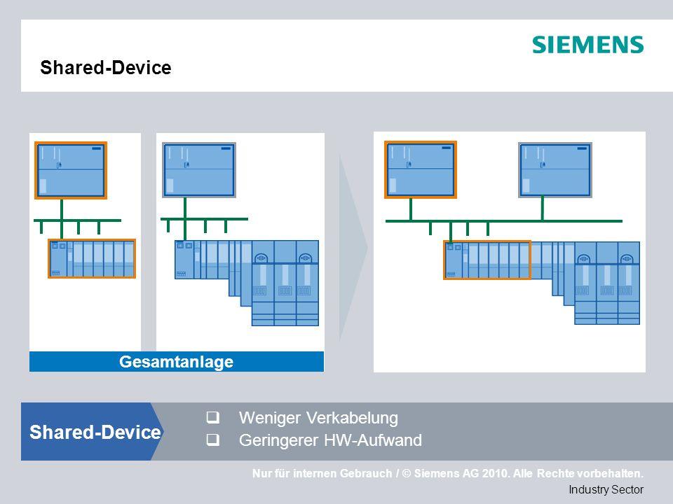 Nur für internen Gebrauch / © Siemens AG 2010. Alle Rechte vorbehalten. Industry Sector Shared-Device Gesamtanlage Weniger Verkabelung Geringerer HW-A